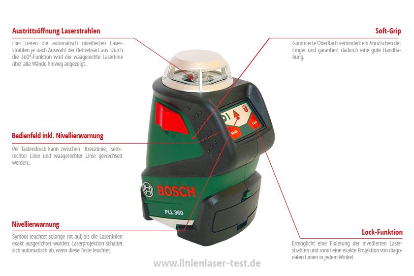 Funktionen des Bosch PLL 360 Linienlasers